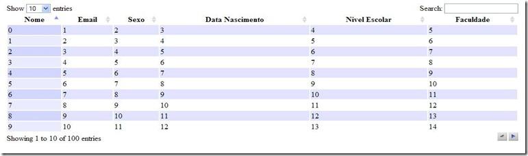exemplo de datatables